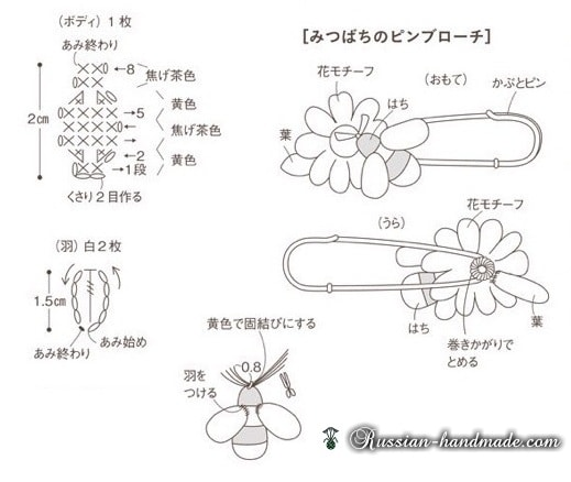 Украшения крючком - цветочки и насекомые (2)