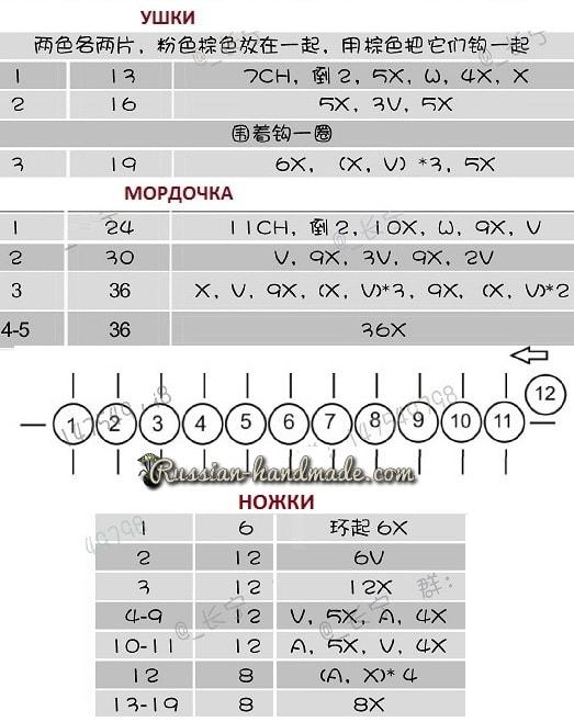 Бычок и буренка крючком. Описание вязания (6)