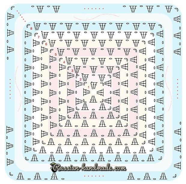 Детский плед крючком бабушкиными квадратами (3)
