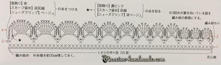 Нежнейший букет розочек крючком (1)