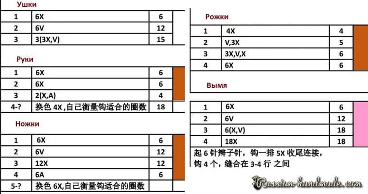 Буренка амигуруми. Игрушка крючком (2)