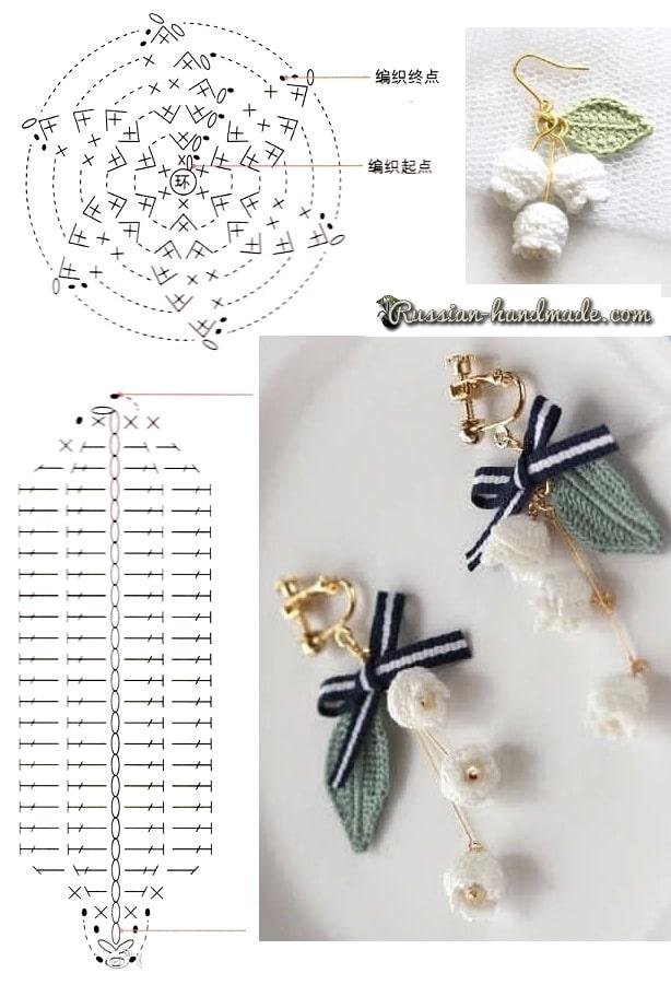 Серьги и кулон с вязаными крючком ландышами (1)