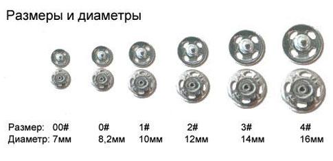 Виды кнопок для одежды. Как не ошибиться при выборе этой фурнитуры (1)