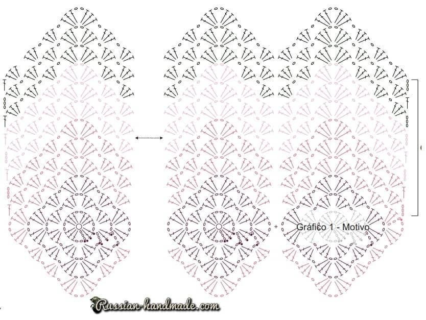 Набор кухонных ковриков крючком (5)