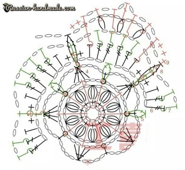 Вязаные большие серьги крючком (1)